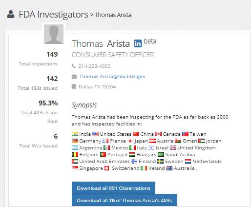 Govzilla Investigator Overview