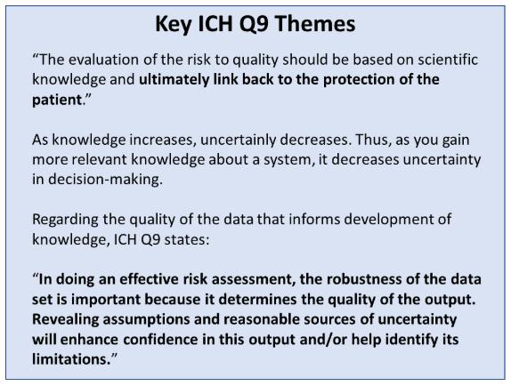Key ICH Q9 Themes